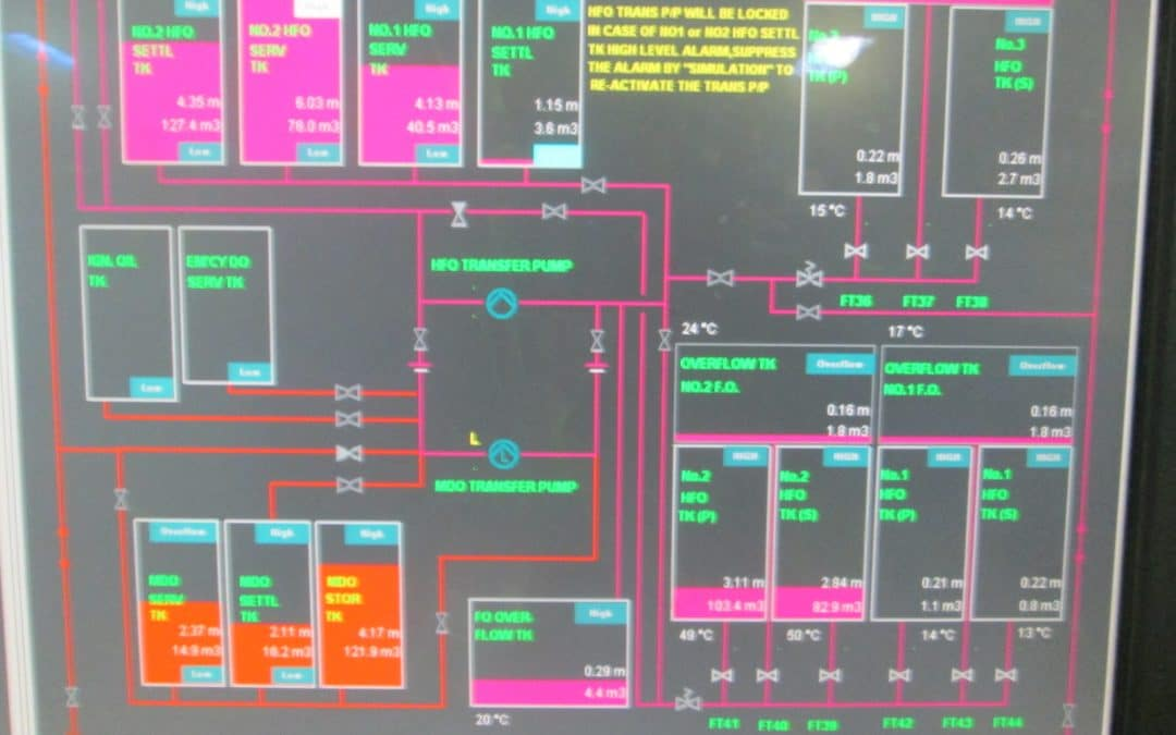 Draft survey, pesee statique et jaugeage des navires – gauging